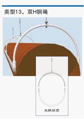 双H钢绳悬挂模式