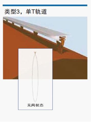 单T轨道悬挂模式